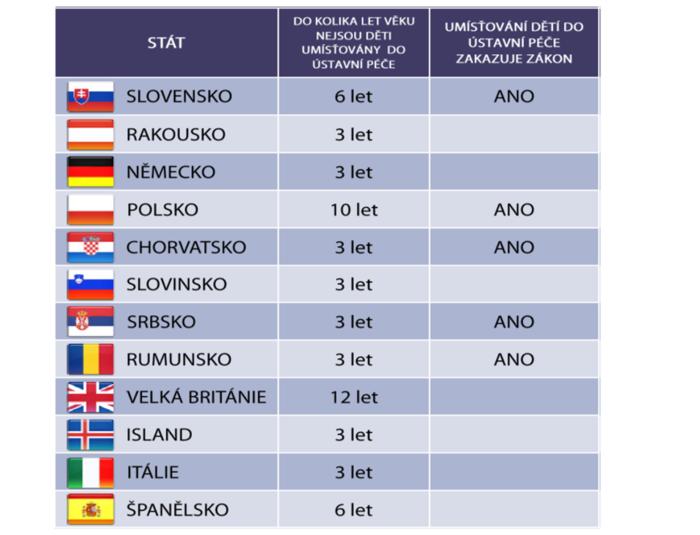 Česká republika jeposlední zemí vEU, která sebrání reformě.