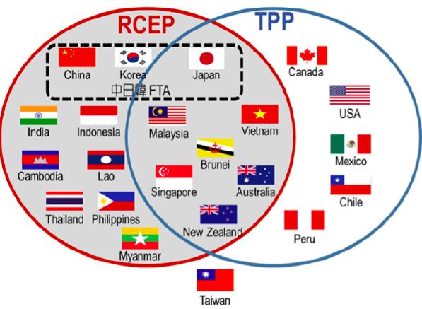 Čínská RCEP cílí napodobné státy jako TPP. Repro PWW