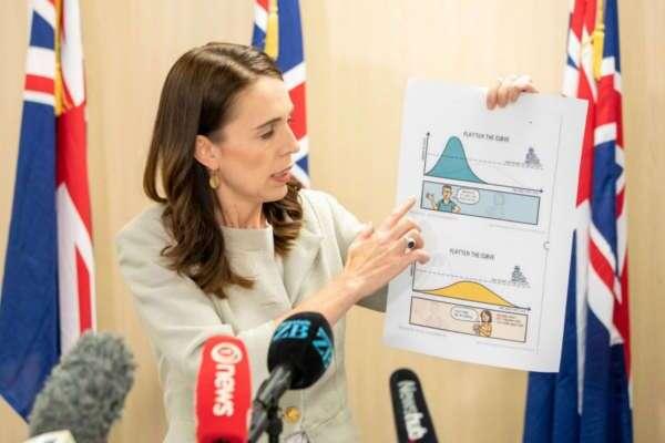 Novozélandská premiérka Jacinda Ardernová vysvětluje natiskové konferenci pro děti, proč jedůležité zůstat vkaranténě. Foto KiwiKidsNews