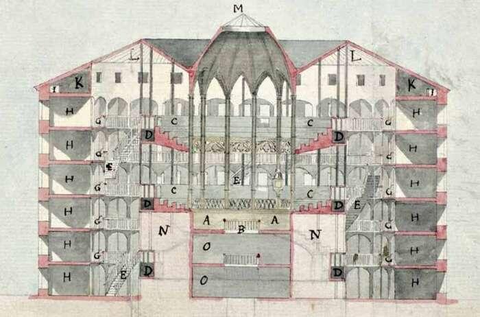 Sen otom, že bude možno vytvořit prostor, vněmž budou všichni pod dokonalým dohledem ústřední autority, má dávné kořeny. Náčrtek Panoptikonu zkonce 18. století. Konceptuální úvaha našla odraz varchitektuře vězeňství. Kresba Willey Reveley, 1791, WmC