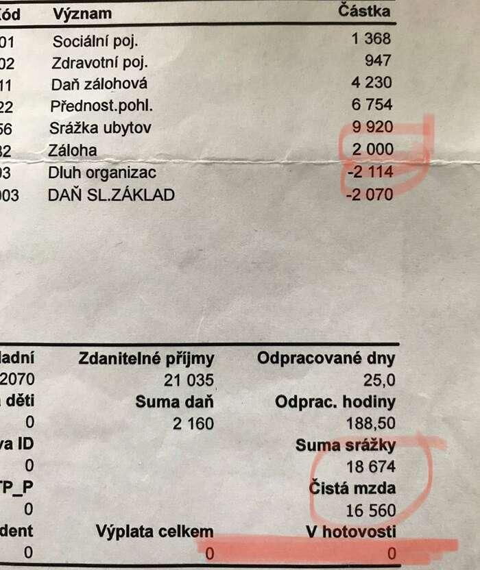 Jak sestane zvýplaty dvoutisícový dluh. Foto Petra Dvořáková, DR