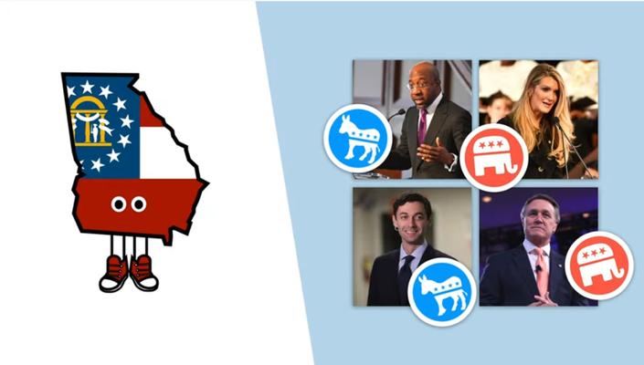 Finalisté georgijských voleb vgrafice TLDR. Zleva nahoře: Raphael Warnock aKelly Loefflerová, dole Jon Ossoff aDavid Perdue. Repro DR